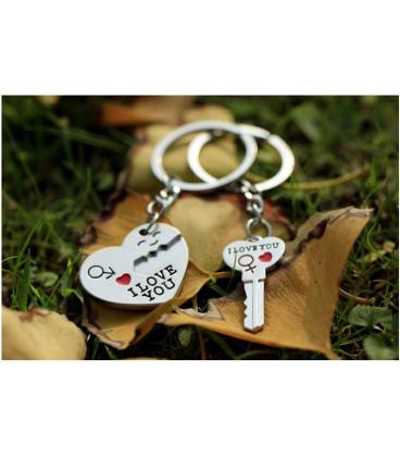 Kľúč od vášho srdca